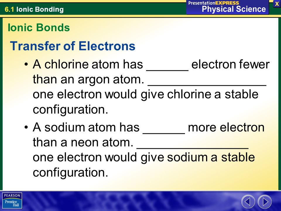 Ionic Bonds Transfer of Electrons.