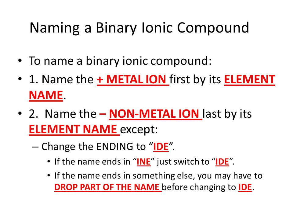 Naming a Binary Ionic Compound