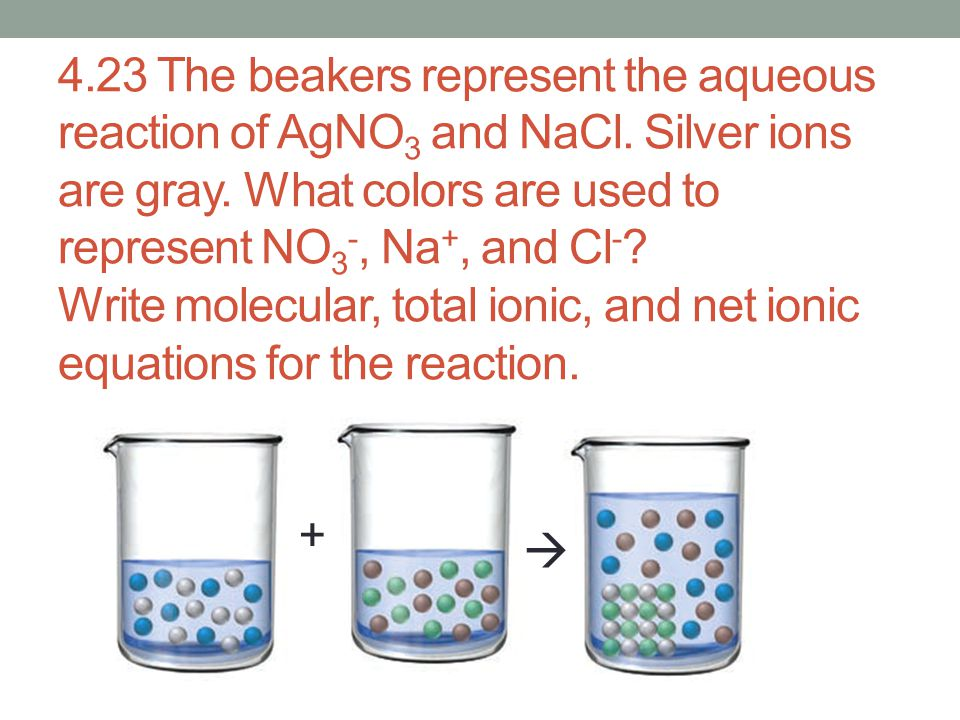 4. 23 The beakers represent the aqueous reaction of AgNO3 and NaCl