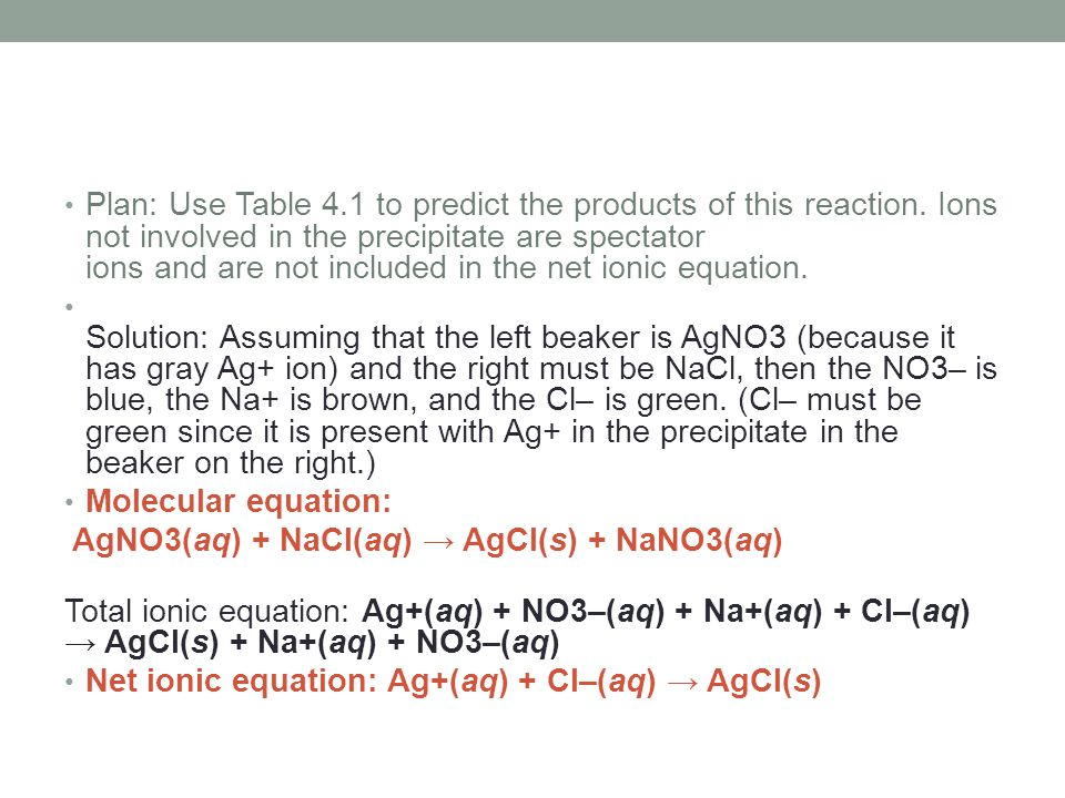 Plan: Use Table 4. 1 to predict the products of this reaction