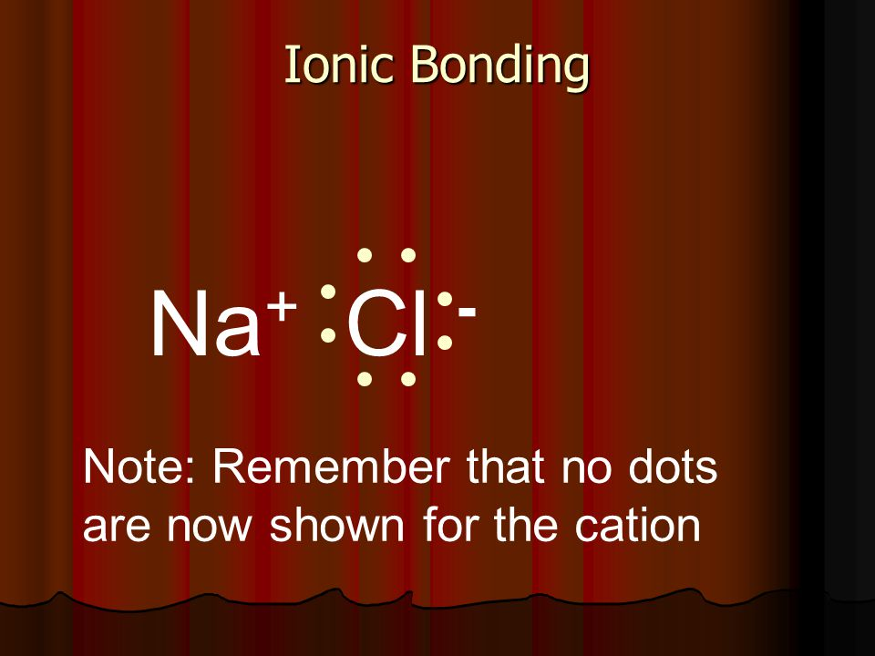 Ionic Bonding Na+ Cl - Note: Remember that no dots are now shown for the cation
