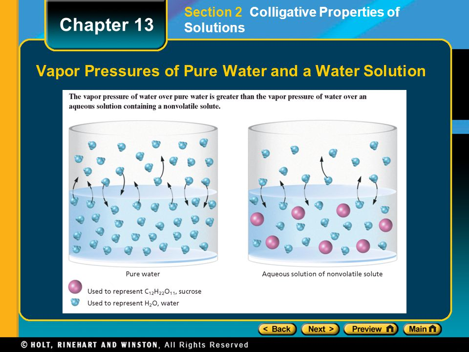 Vapor Pressures of Pure Water and a Water Solution