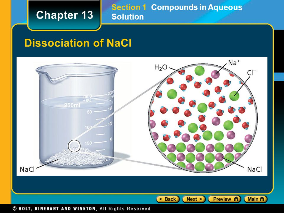 Chapter 13 Dissociation of NaCl