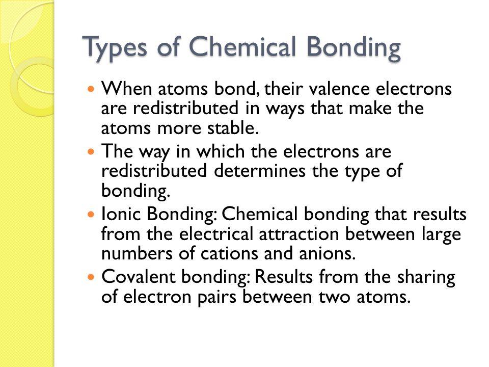 Types of Chemical Bonding
