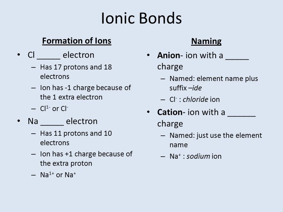 Ionic Bonds Formation of Ions Naming Cl _____ electron