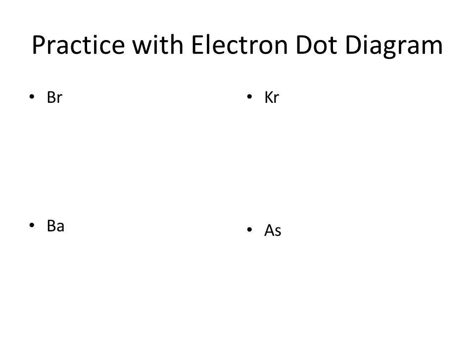 Practice with Electron Dot Diagram