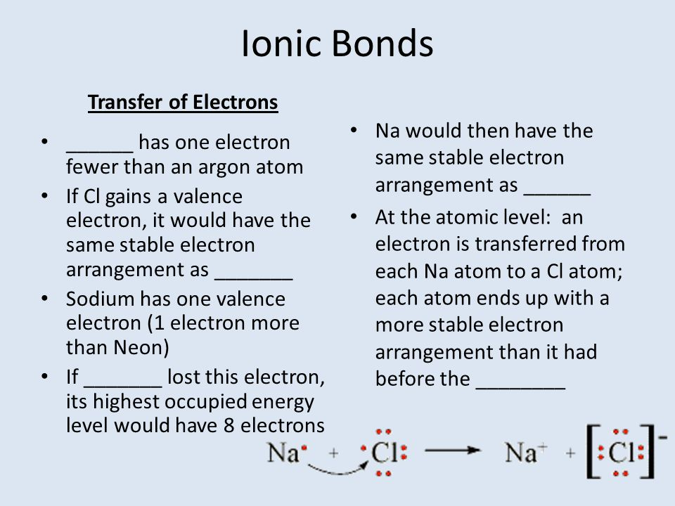 Ionic Bonds Transfer of Electrons