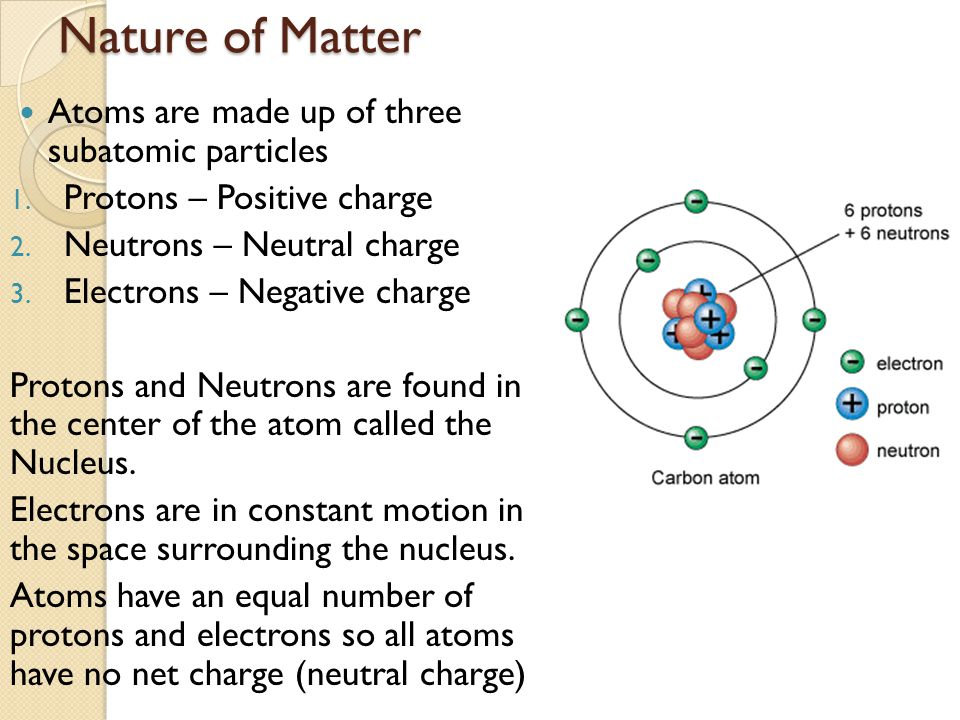 Nature of Matter Atoms are made up of three subatomic particles