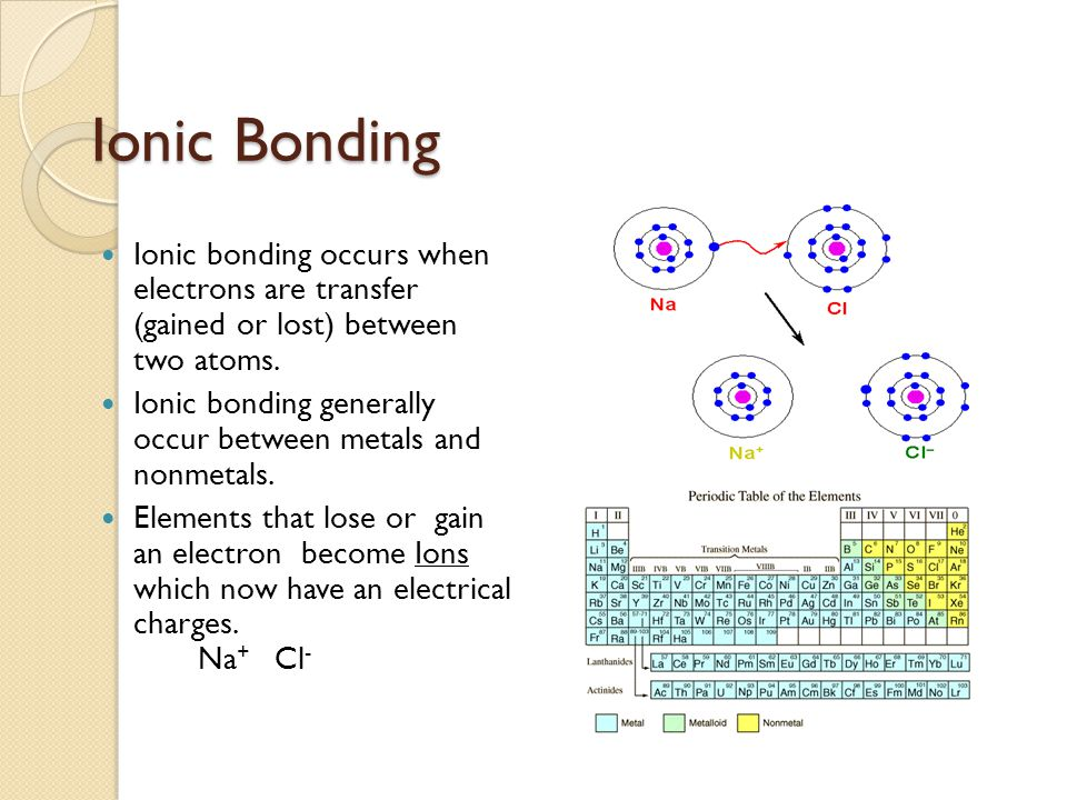 Ionic Bonding Ionic bonding occurs when electrons are transfer (gained or lost) between two atoms.