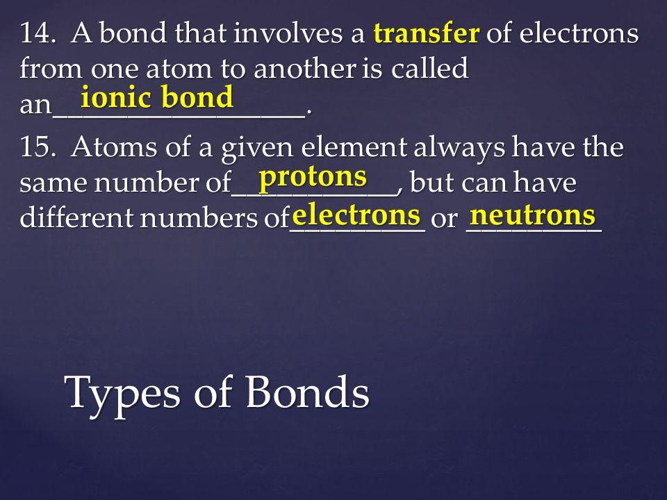 Types of Bonds ionic bond protons electrons neutrons