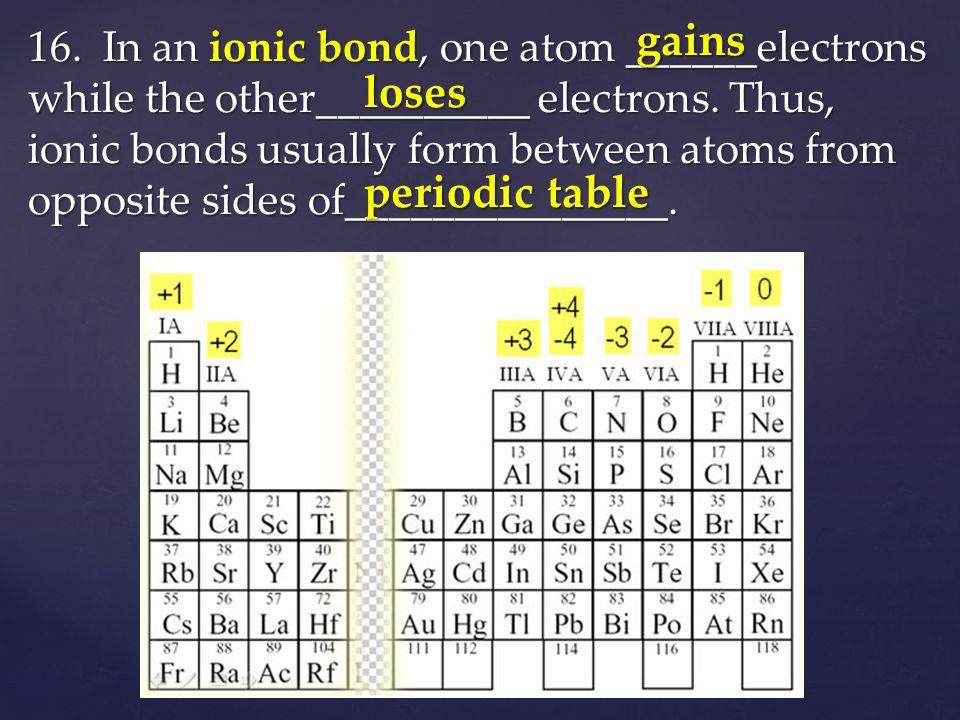 gains loses periodic table