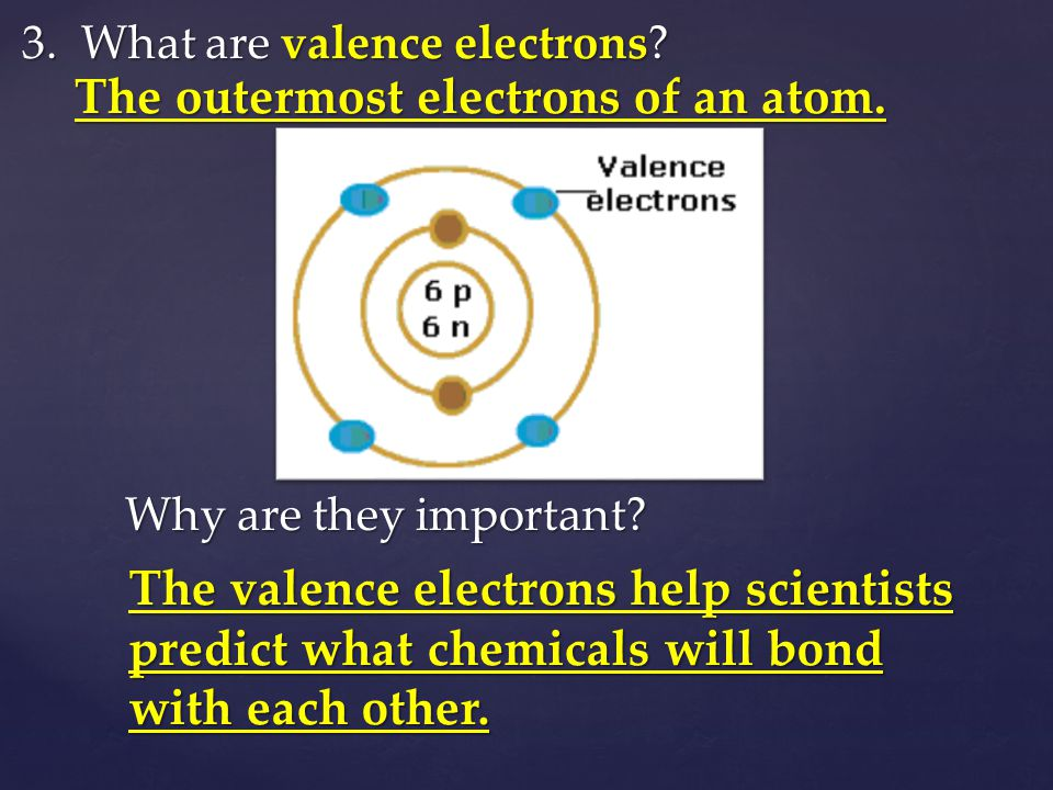 The outermost electrons of an atom.