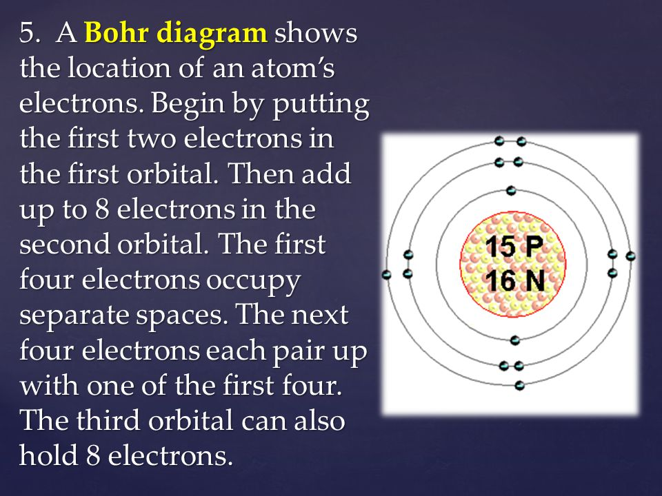 5. A Bohr diagram shows the location of an atom's electrons