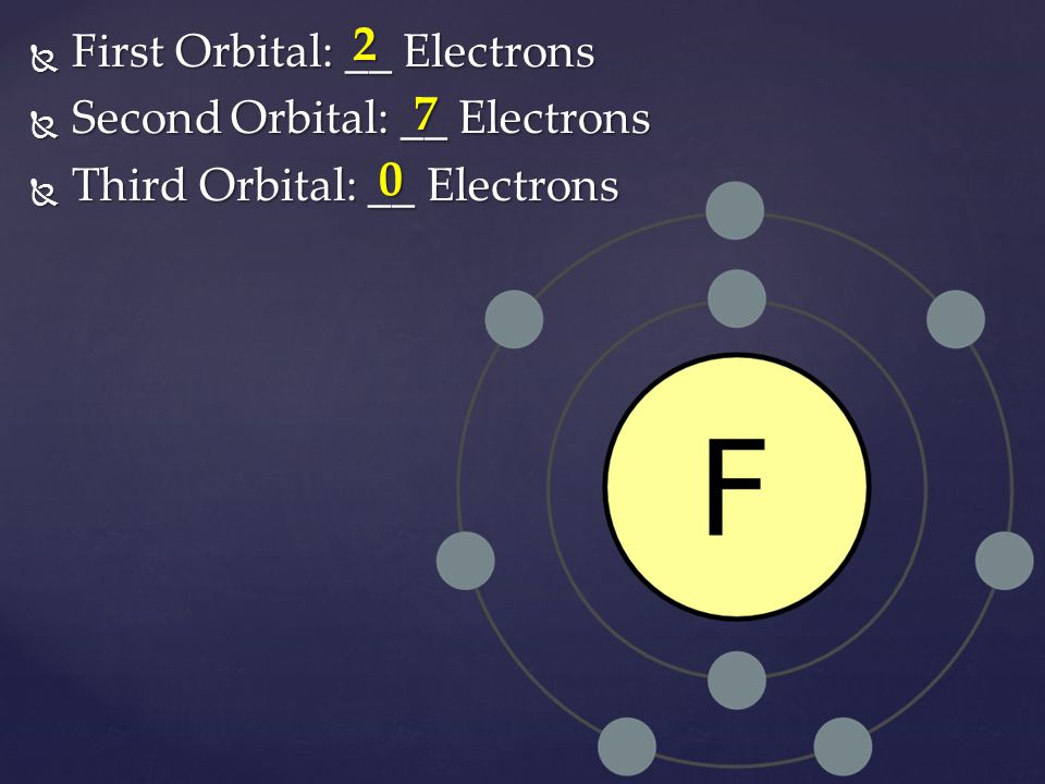 2 7 First Orbital: __ Electrons Second Orbital: __ Electrons