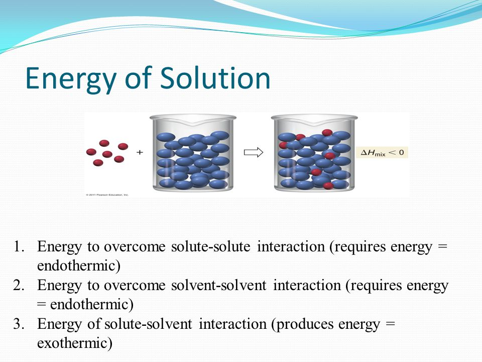 Energy of Solution Energy to overcome solute-solute interaction (requires energy = endothermic)