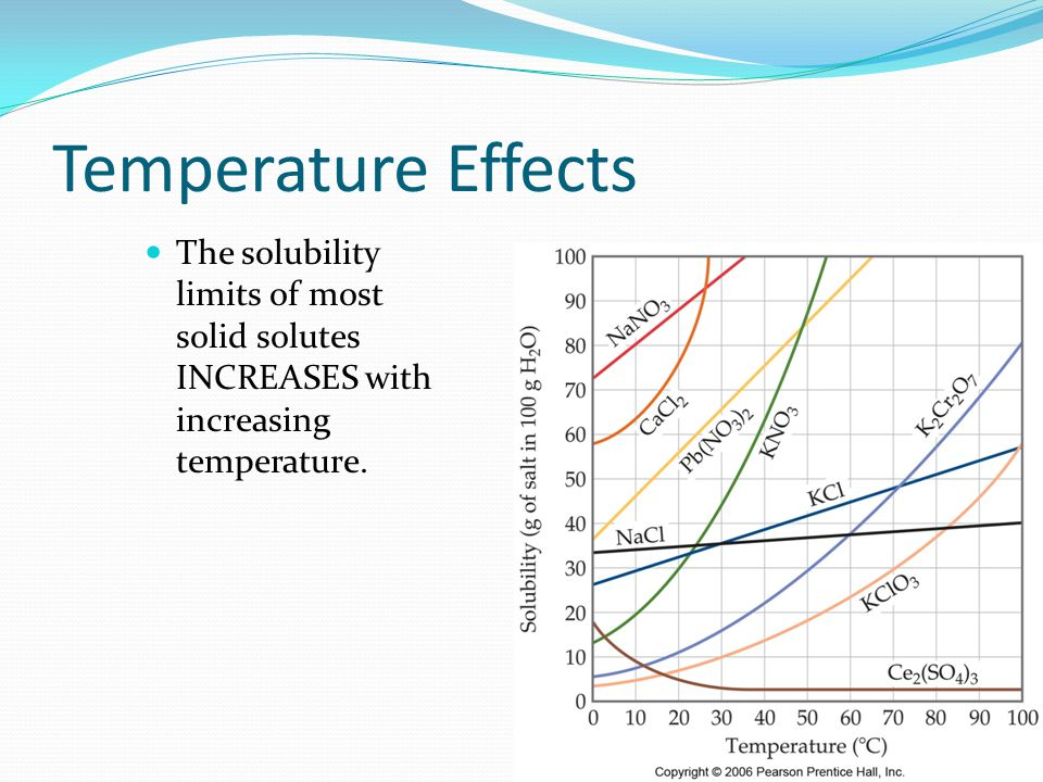 Temperature Effects The solubility limits of most solid solutes INCREASES with increasing temperature.