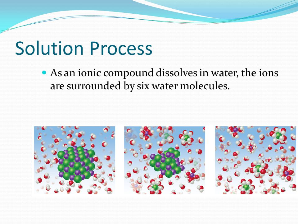 Solution Process As an ionic compound dissolves in water, the ions are surrounded by six water molecules.