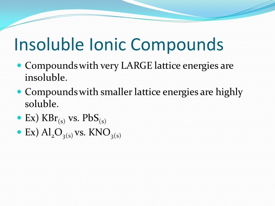 Insoluble Ionic Compounds
