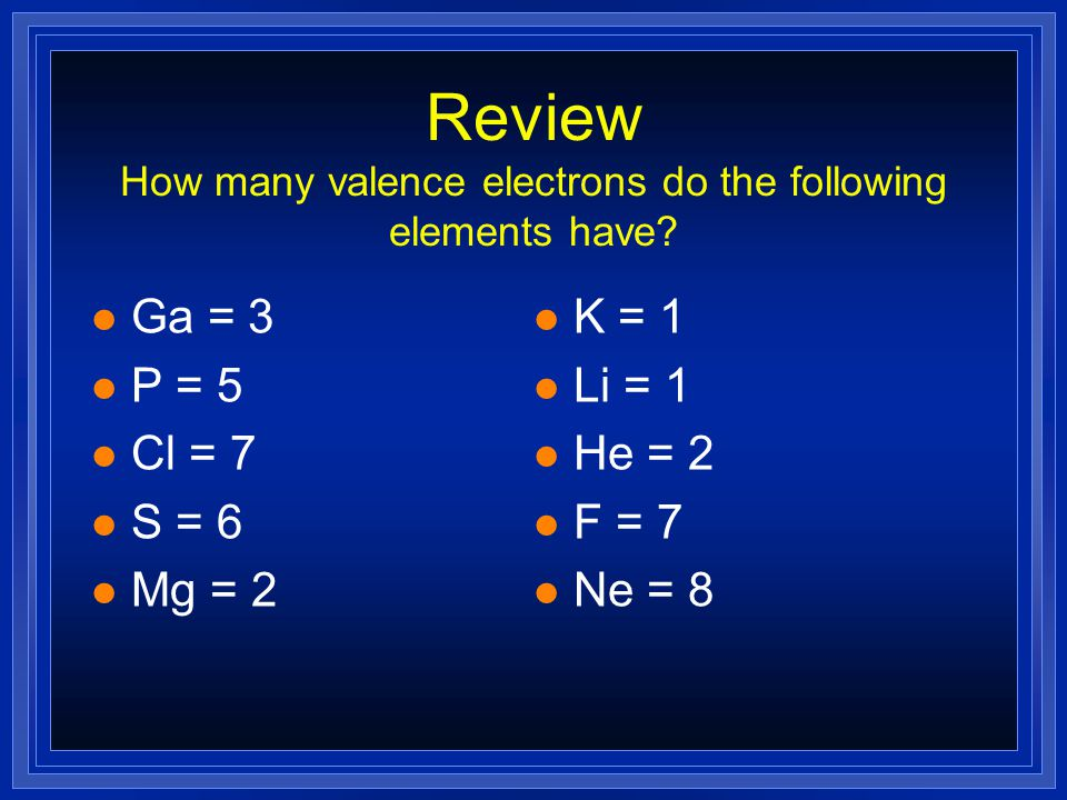 Review How many valence electrons do the following elements have