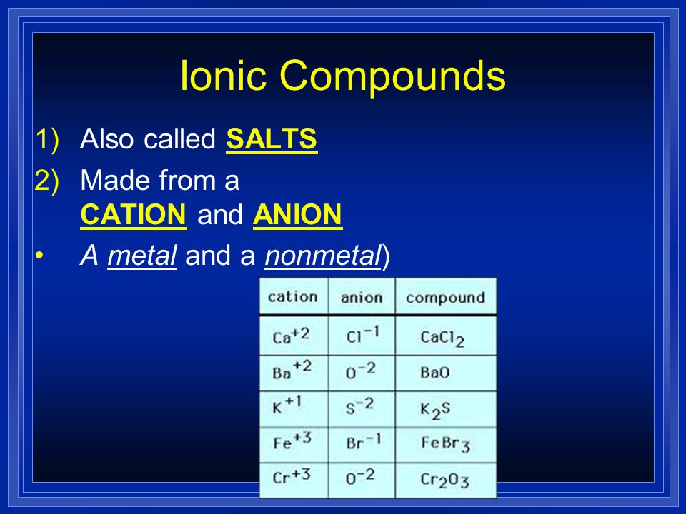 Ionic Compounds Also called SALTS Made from a CATION and ANION