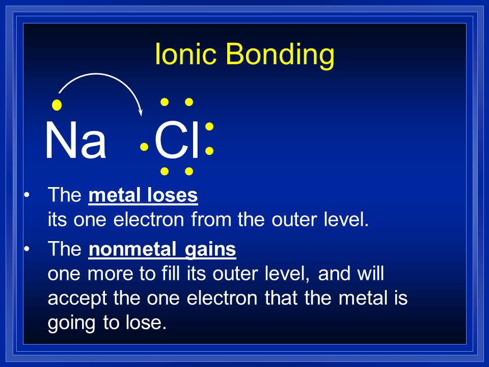 Ionic Bonding Na. Cl. The metal loses its one electron from the outer level.