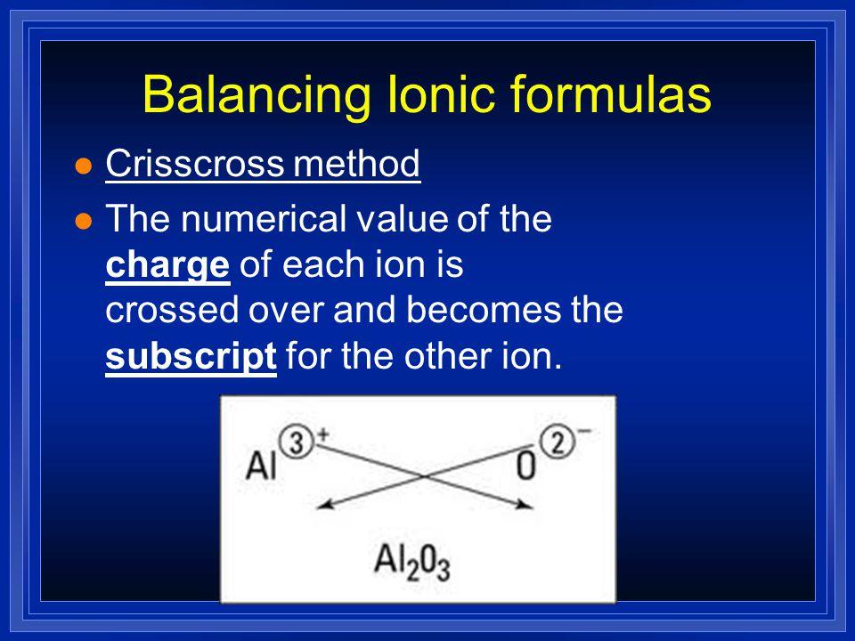Balancing Ionic formulas