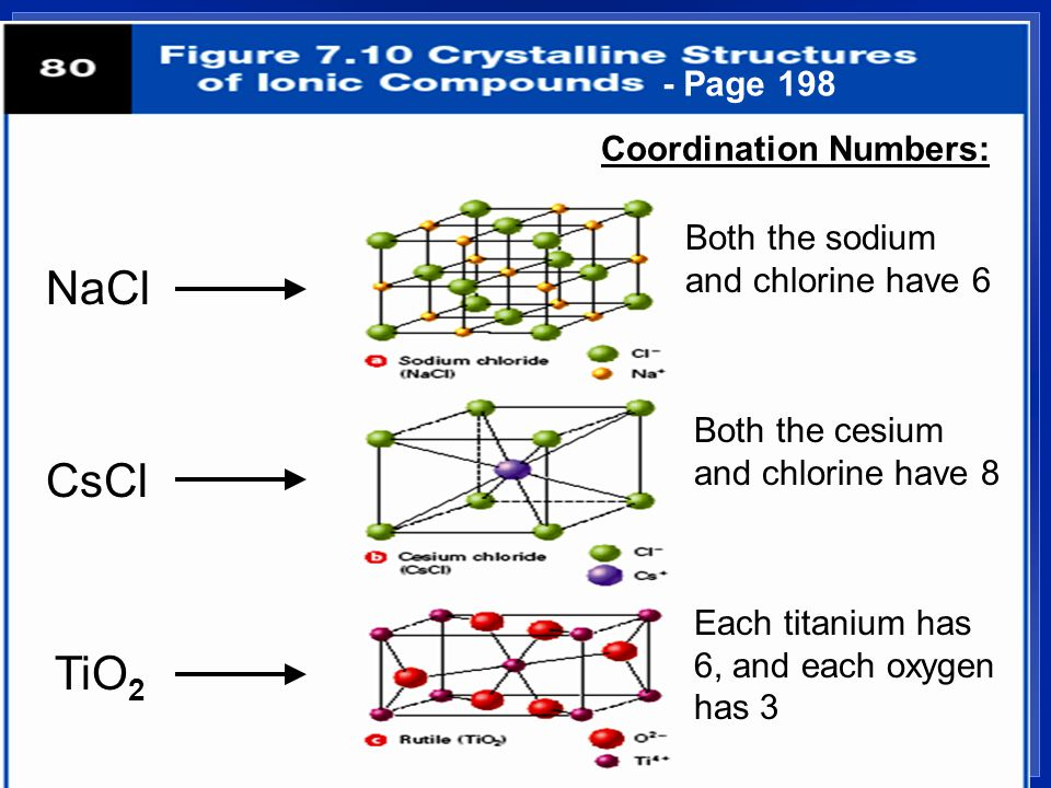 NaCl CsCl TiO2 - Page 198 Coordination Numbers: