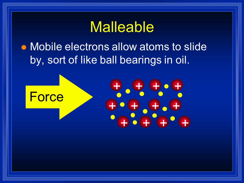 Malleable + + + + Force + + + + + + + +