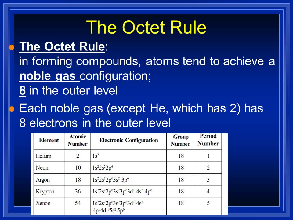 The Octet Rule The Octet Rule: in forming compounds, atoms tend to achieve a noble gas configuration; 8 in the outer level.