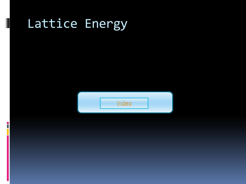 Lattice Energy Video