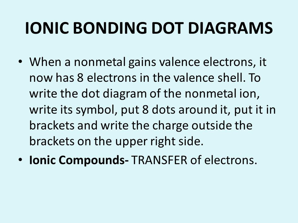 IONIC BONDING DOT DIAGRAMS