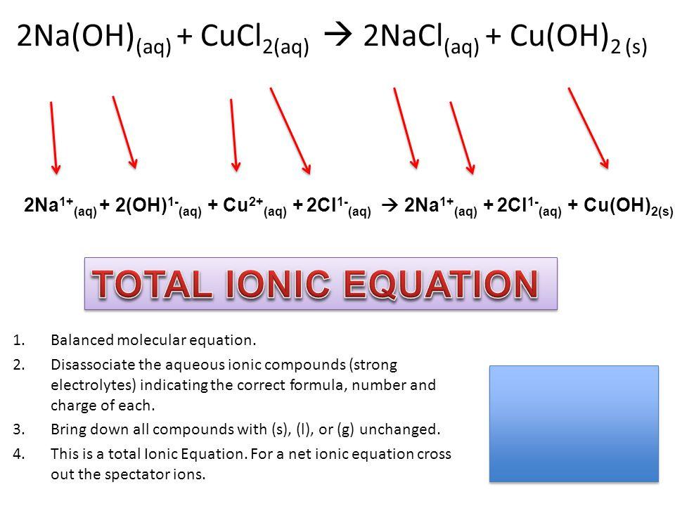 2Na(OH)(aq) + CuCl2(aq)  2NaCl(aq) + Cu(OH)2 (s)