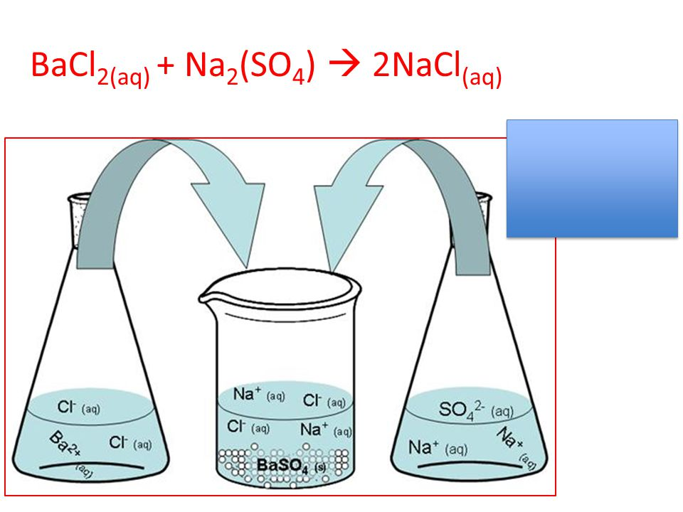 BaCl2(aq) + Na2(SO4)  2NaCl(aq)
