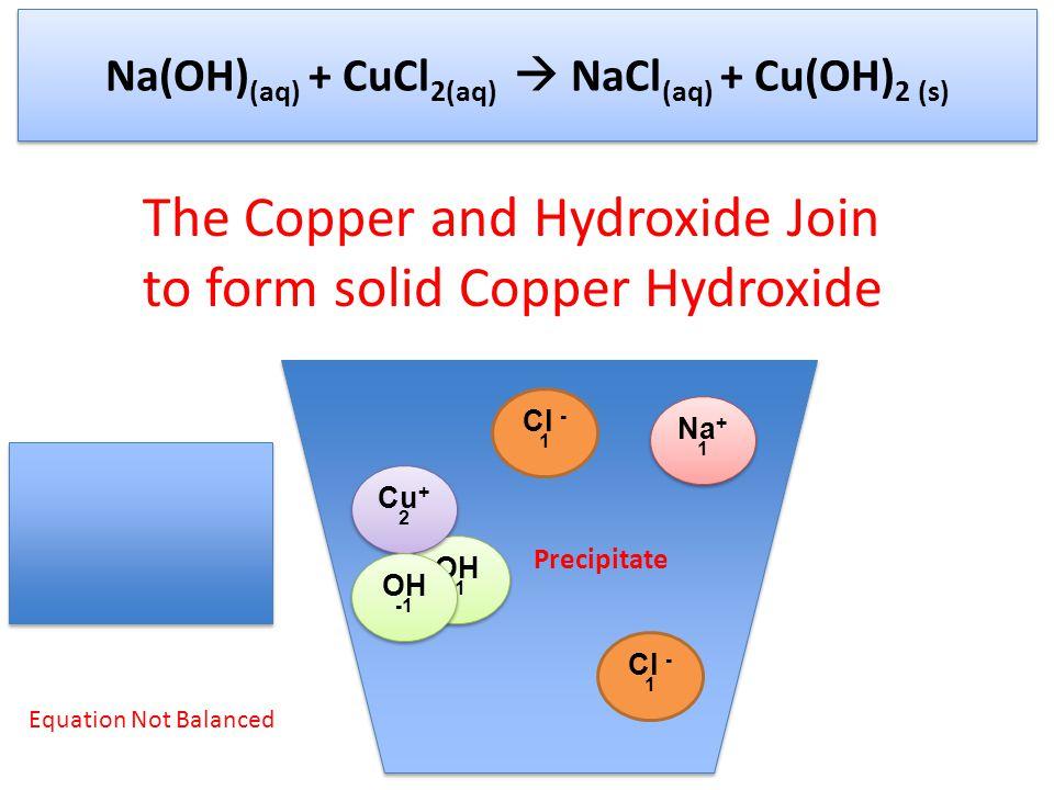 Na(OH)(aq) + CuCl2(aq)  NaCl(aq) + Cu(OH)2 (s)
