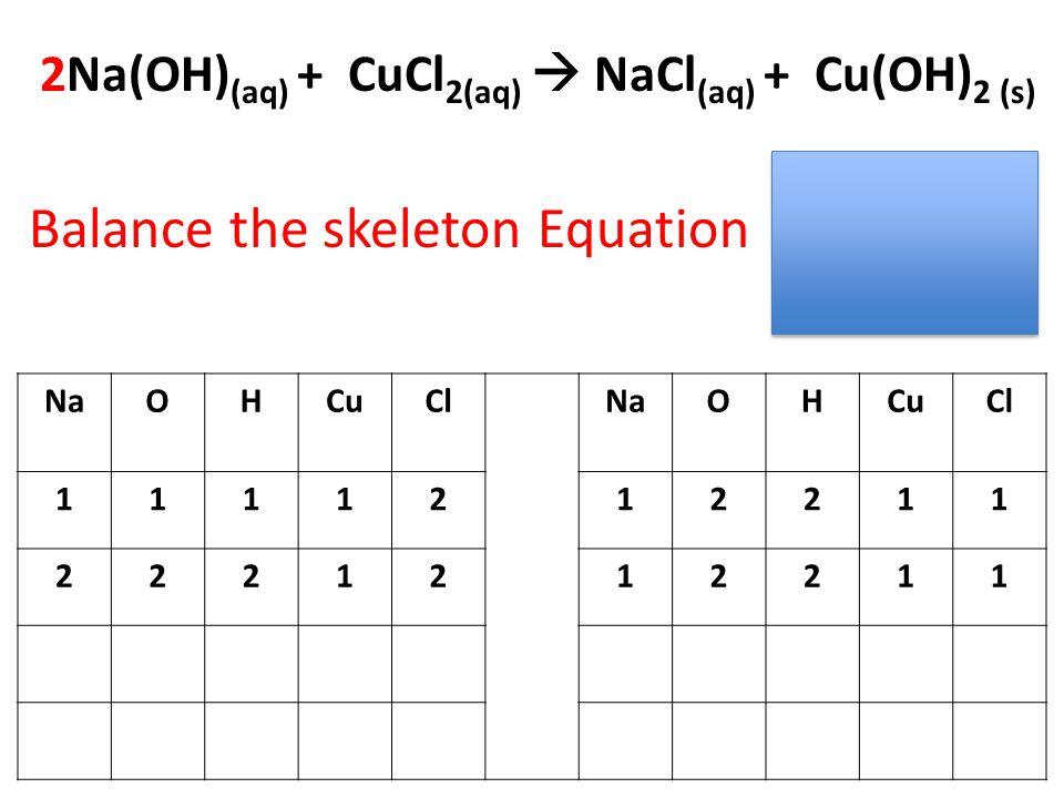 2Na(OH)(aq) + CuCl2(aq)  NaCl(aq) + Cu(OH)2 (s)