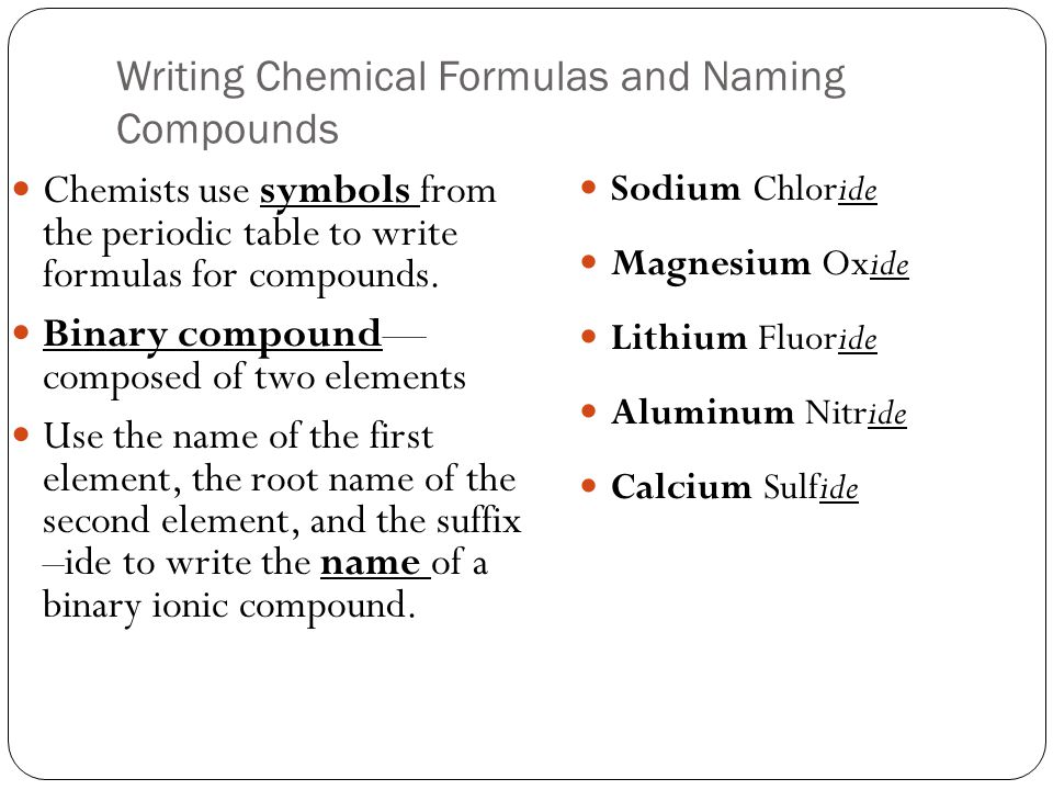 Writing and naming compounds in chemistry