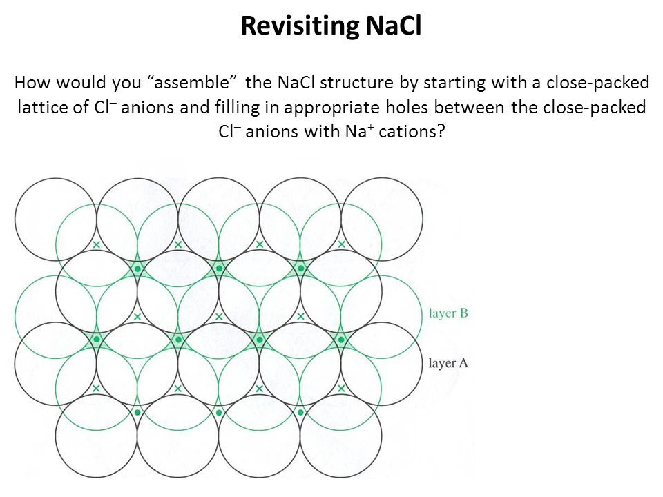 Revisiting NaCl