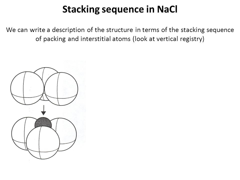 Stacking sequence in NaCl