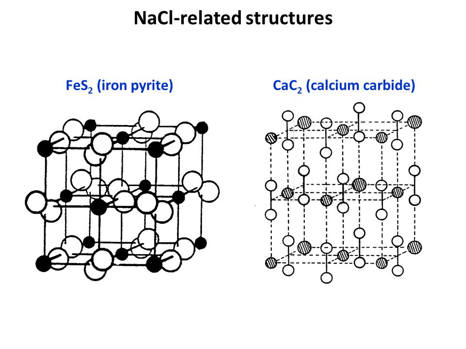 NaCl-related structures
