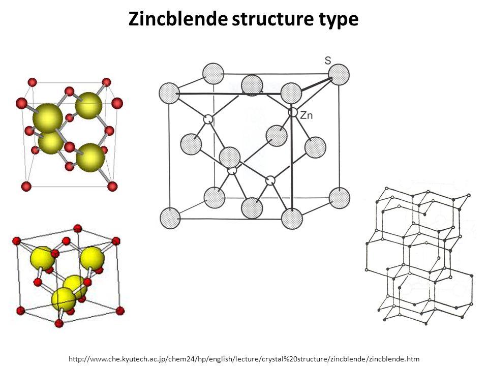 Zincblende structure type