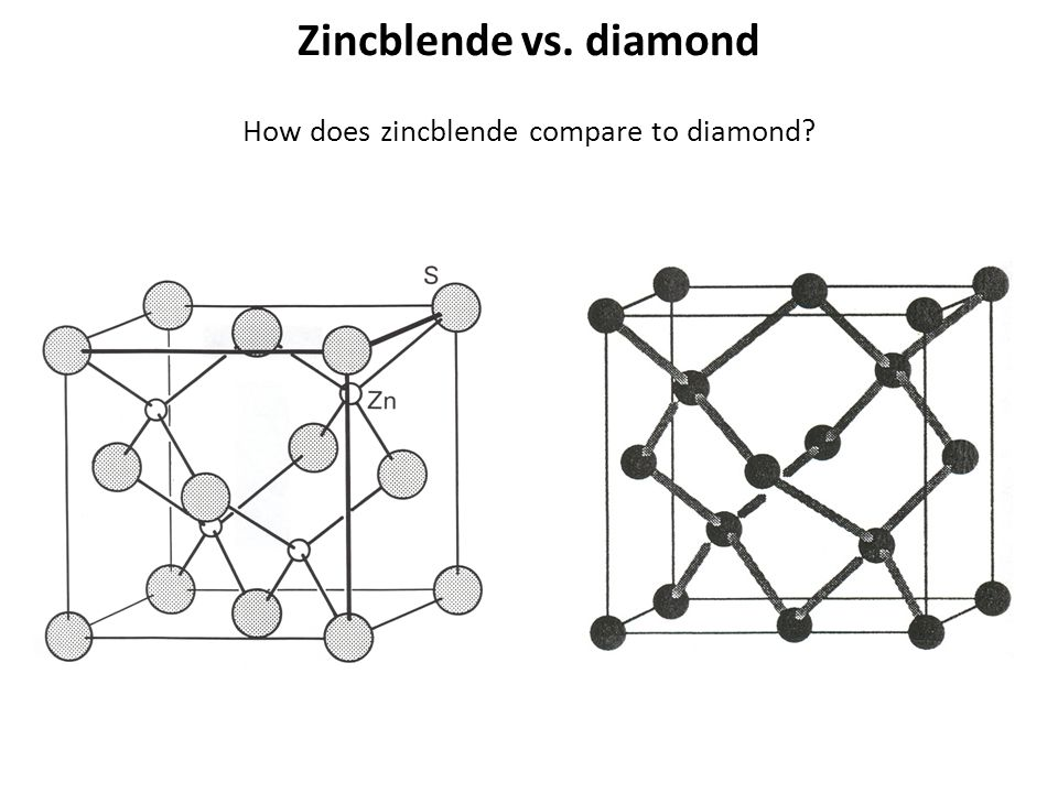 How does zincblende compare to diamond
