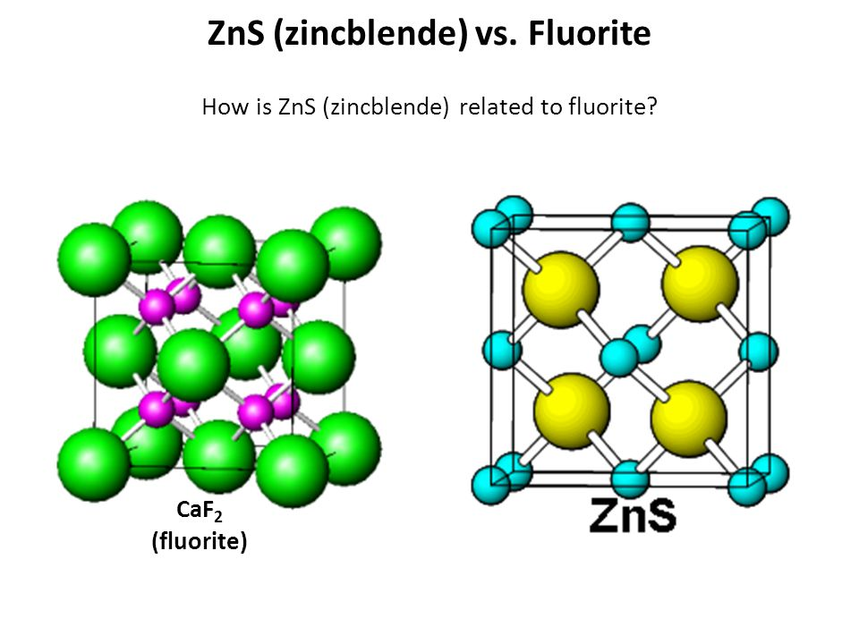 ZnS (zincblende) vs. Fluorite