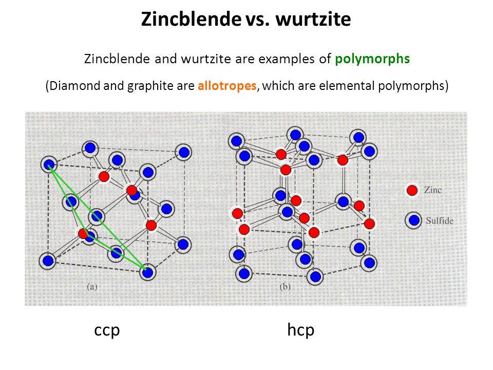 Zincblende vs. wurtzite