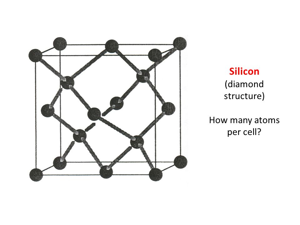 Silicon (diamond structure) How many atoms per cell