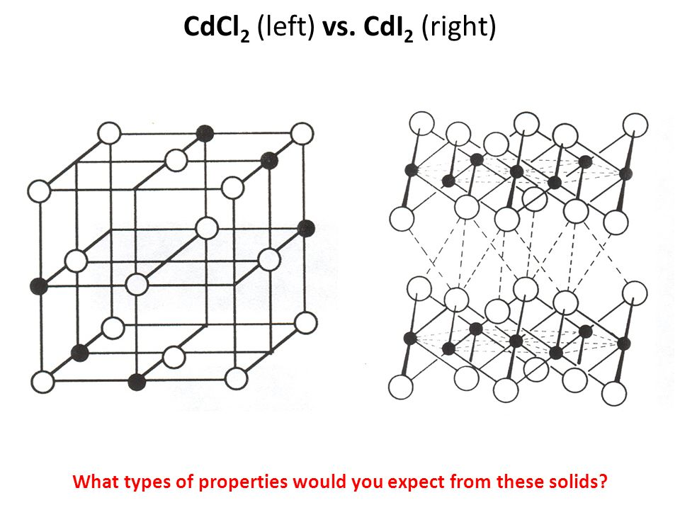 What types of properties would you expect from these solids