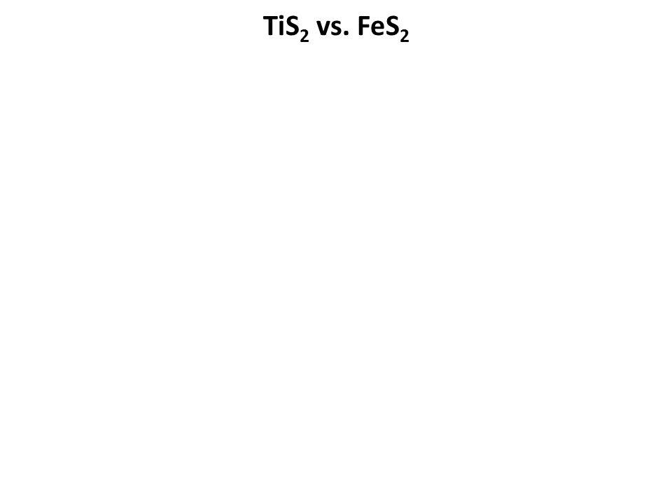TiS2 vs. FeS2