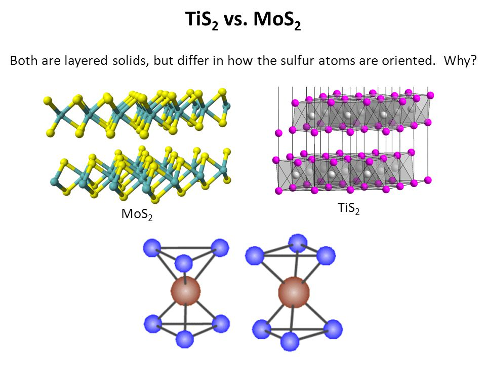 TiS2 vs. MoS2 Both are layered solids, but differ in how the sulfur atoms are oriented. Why TiS2.