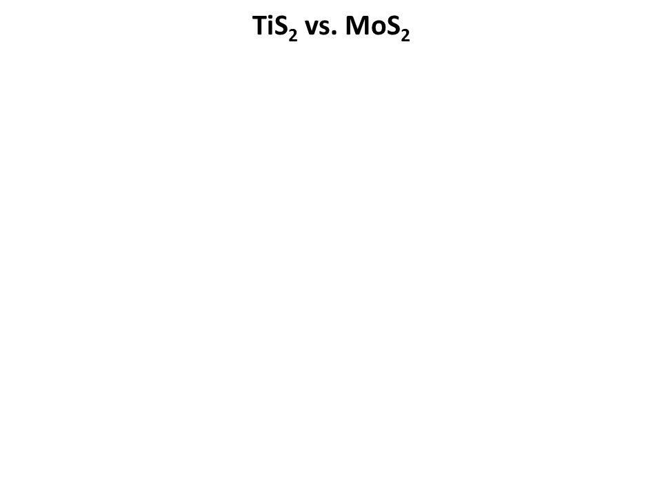 TiS2 vs. MoS2