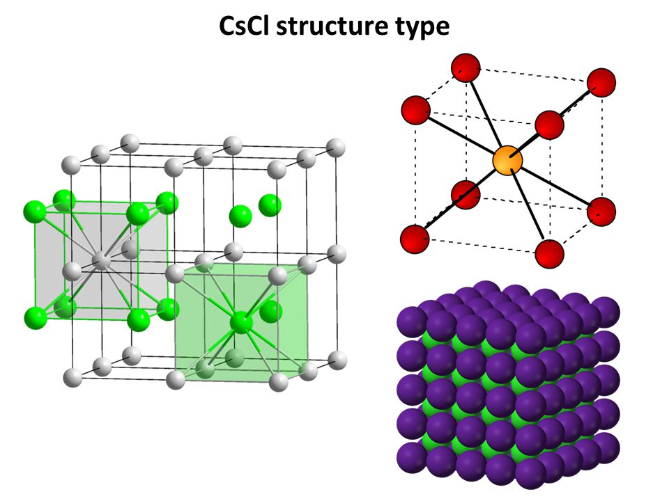 CsCl structure type