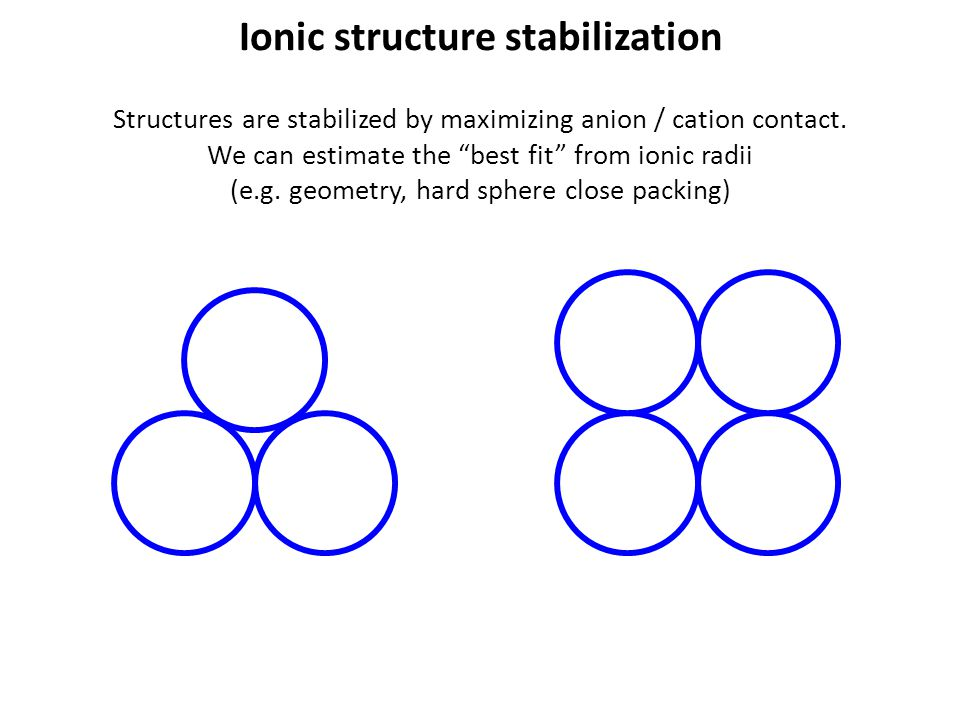 Ionic structure stabilization